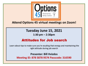 Options 45 Online - Attitudes For Job Search